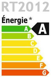 rt2012-energie