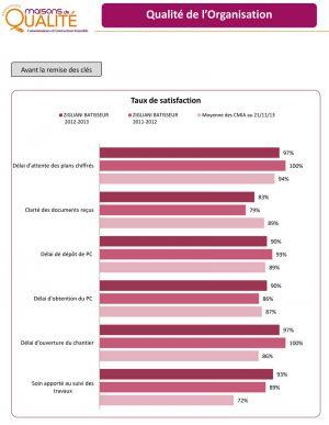 maison-qualite-bilan-2013-3